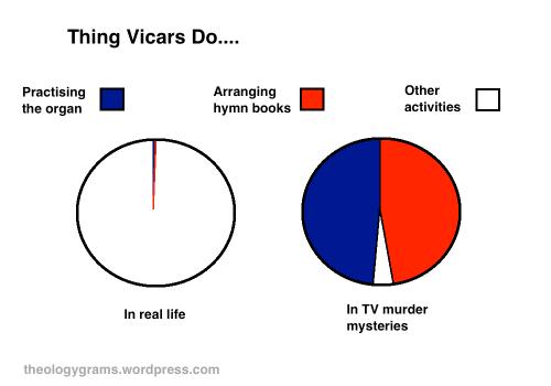vicars